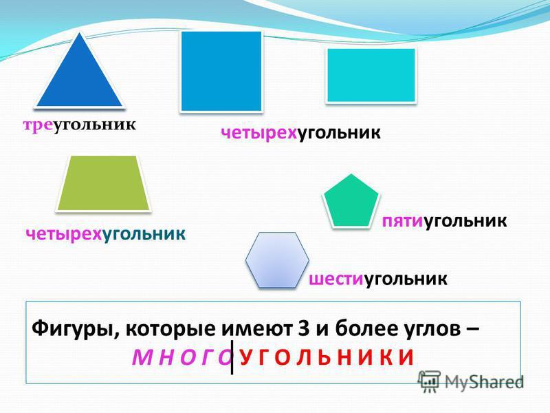 четырехугольник треугольник четырехугольник пятиугольник шестиугольник Фигуры, которые имеют 3 и более углов – М Н О Г О У Г О Л Ь Н И К И