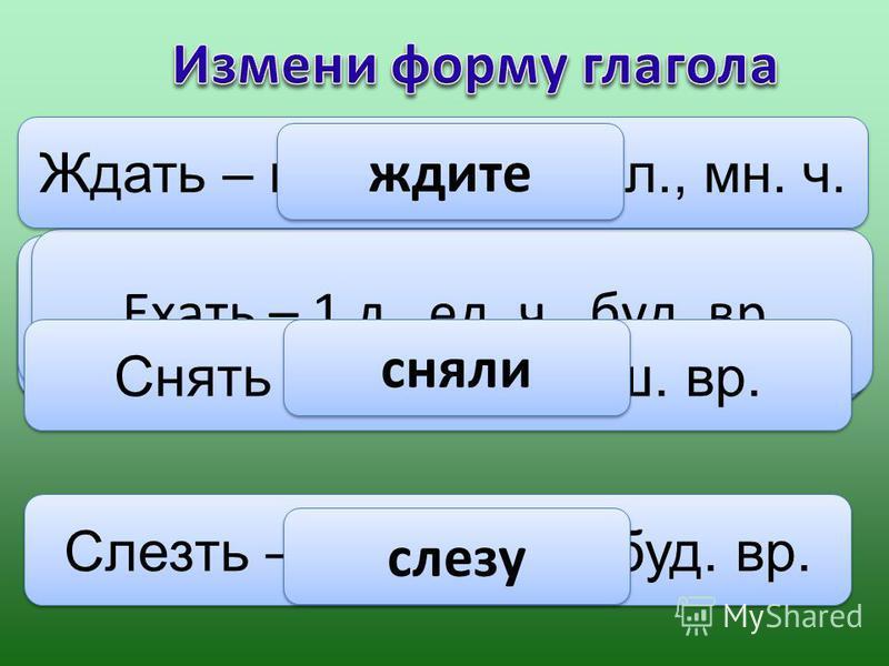 дадим Дать – 1 л., мн. ч., буд. вр. пишет Писать – 3 л., ед. ч., наст. вр. лежат Лежать – 3 л., мн. ч., наст. вр. Забыть – м.р., ед. ч., прош. вр. забыл вымой Вымыть – повелит. ф., 2 л., ед. ч. поеду Ехать – 1 л., ед. ч., буд. вр. Ждать – повелит. ф.