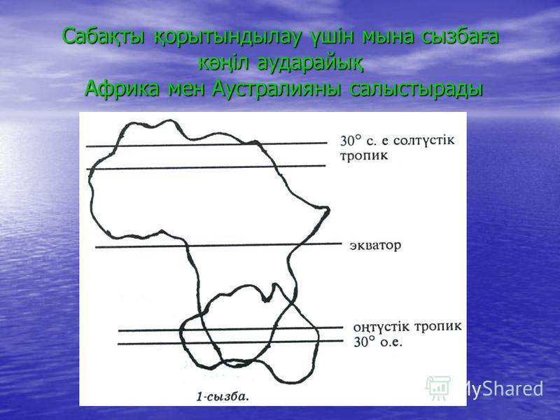 Сабақты қорытындылау үшін мына сызбаға көңіл аударайық Африка мен Аустралияны салыстырады