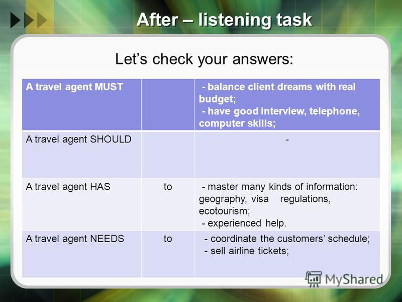 After – listening task Lets check your answers: A travel agent MUST - balance client dreams with real budget; - have good interview, telephone, computer skills; A travel agent SHOULD- A travel agent HASto - master many kinds of information: geography