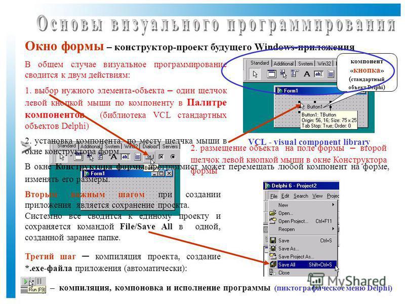 Окно формы – конструктор-проект будущего Windows-приложения В общем случае визуальное программирование сводится к двум действиям: 1. выбор нужного элемента-объекта – один щелчок левой кнопкой мыши по компоненту в Палитре компонентов (библиотека VCL с