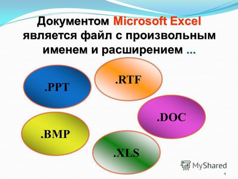 4.PPT.DOC.BMP Документом Microsoft Excel является файл с произвольным именем и расширением....XLS.RTF
