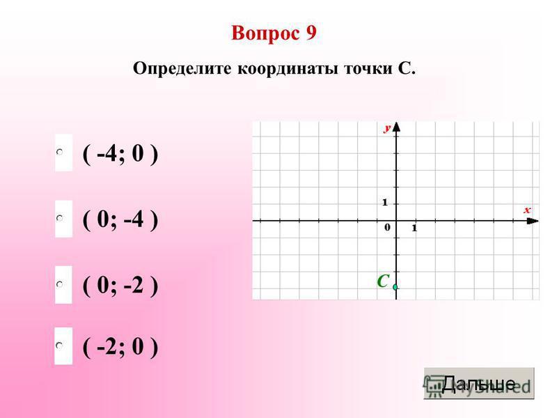 ( 0; -4 ) ( 0; -2 ) ( -2; 0 ) ( -4; 0 ) Вопрос 9 Определите координаты точки С. С