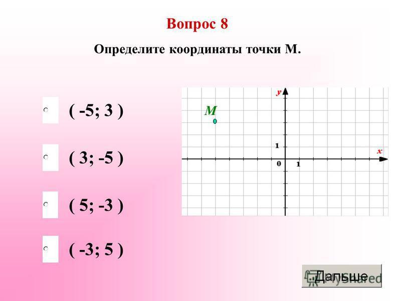( -5; 3 ) ( 5; -3 ) ( -3; 5 ) ( 3; -5 ) Вопрос 8 Определите координаты точки М. М