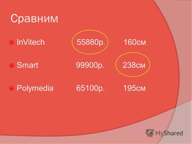 Сравним InVitech 55880 р. 160 см Smart 99900 р. 238 см Polymedia 65100 р. 195 см