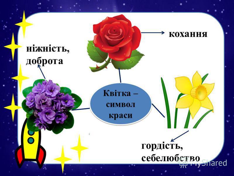 Квітка – символ краси ніжність, доброта кохання гордість, себелюбство