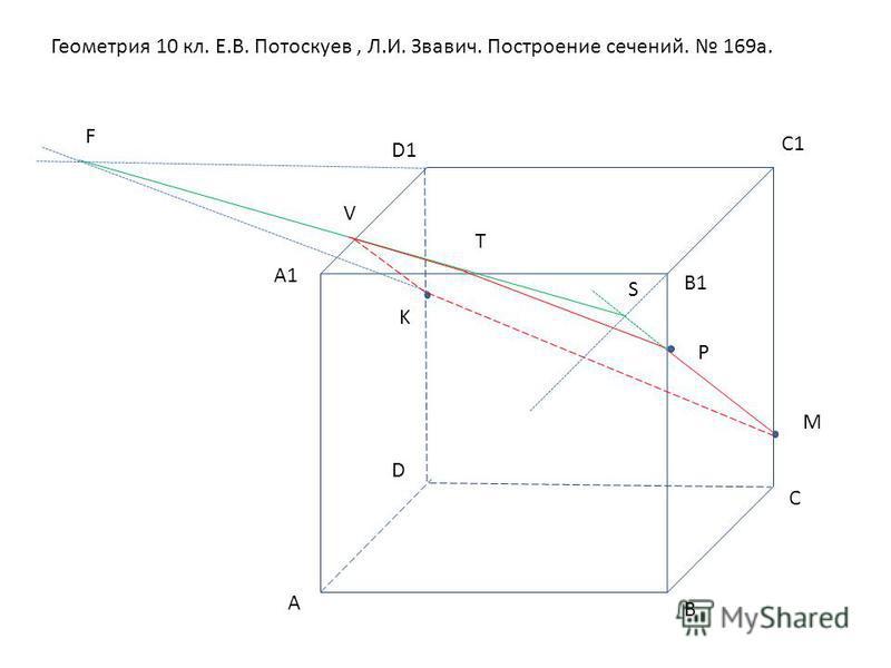 Геометрия 10 кл. Е.В. Потоскуев, Л.И. Звавич. Построение сечений. 169 а. А В С D А1А1 В1В1 С1С1 D1 P M K F S V T