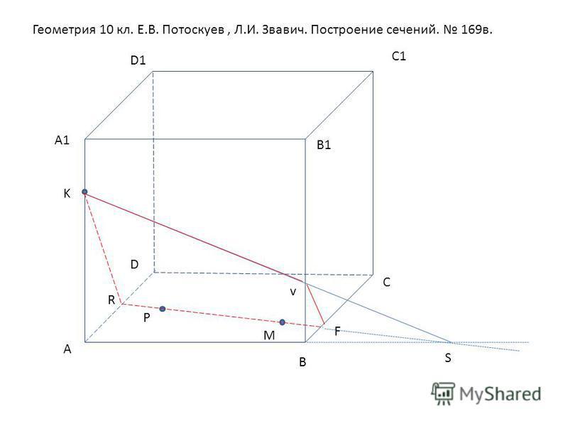 Геометрия 10 кл. Е.В. Потоскуев, Л.И. Звавич. Построение сечений. 169 в. А В С D А1А1 В1В1 С1С1 D1 P M K R F S v