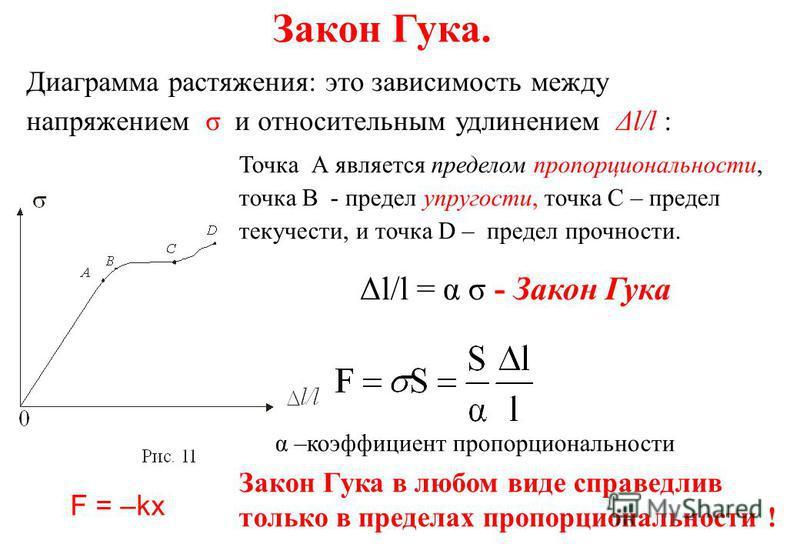 Закон Гука. Диаграмма растяжения: это зависимость между напряжением σ и относительным удлинением Δl/l : Точка А является пределом пропорциональности, точка В - предел упругости, точка С – предел текучести, и точка D – предел прочности. Δl/l = α σ - З
