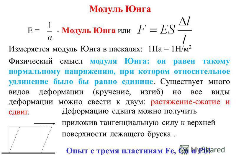 Модуль Юнга Е = Измеряется модуль Юнга в паскалях: 1Па = 1Н/м 2 Физический смысл модуля Юнга: он равен такому нормальному напряжению, при котором относительное удлинение было бы равно единице. Существует много видов деформации (кручение, изгиб) но вс