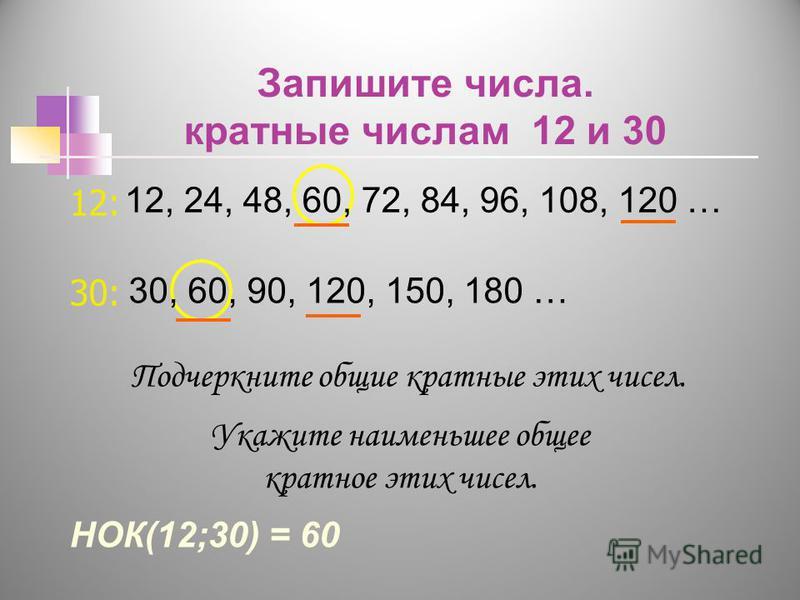 Запишите числа. кратные числам 12 и 30 12: 30: Подчеркните общие кратные этих чисел. Укажите наименьшее общее кратное этих чисел. НОК(12;30) = 60 12, 24, 48, 60, 72, 84, 96, 108, 120 … 30, 60, 90, 120, 150, 180 …