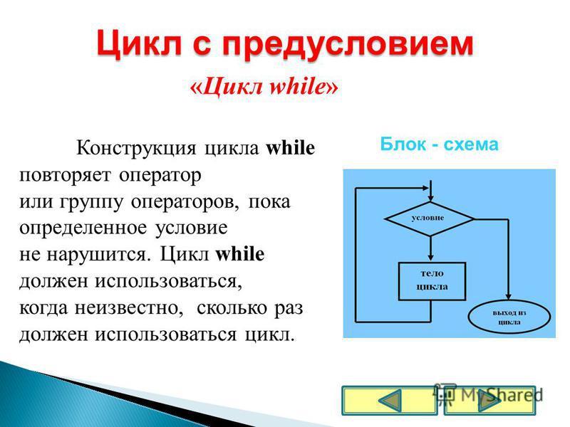 Конструкция цикла while повторяет оператор или группу операторов, пока определенное условие не нарушится. Цикл while должен использоваться, когда неизвестно, сколько раз должен использоваться цикл. «Цикл while» Цикл с предусловием Блок - схема