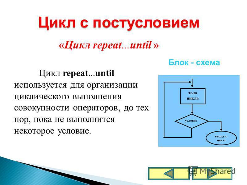 «Цикл ДО» Цикл с постусловием «Цикл repeat...until » Цикл repeat...until используется для организации циклического выполнения совокупности операторов, до тех пор, пока не выполнится некоторое условие. Блок - схема