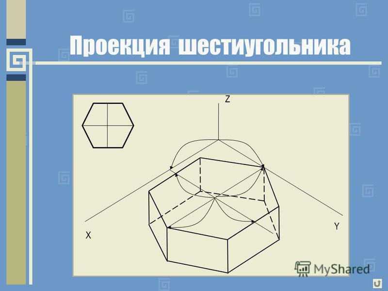 Проекция шестиугольника X Y Z