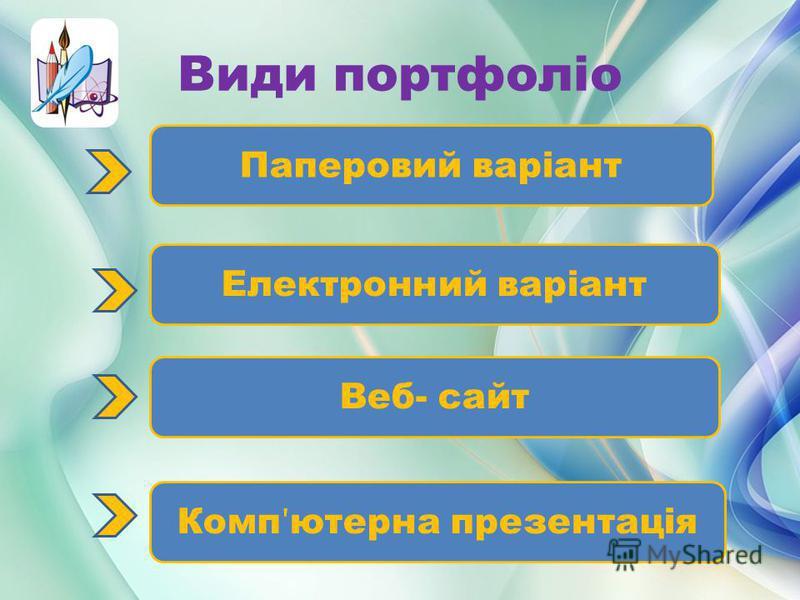 Види портфоліо Електронний варіант Веб- сайт Комп ʹ ютерна презентація Паперовий варіант