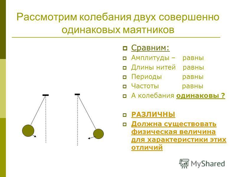 Рассмотрим колебания двух совершенно одинаковых маятников Сравним: Амплитуды – равны Длины нитей равны Периоды равны Частоты равны А колебания одинаковы ? РАЗЛИЧНЫ Должна существовать физическая величина для характеристики этих отличий