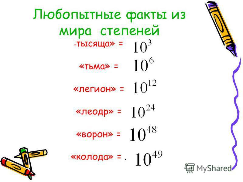 Любопытные факты из мира степеней « тысяча» = «тьма» = «легион» = «леодр» = «ворон» = «колода» =.