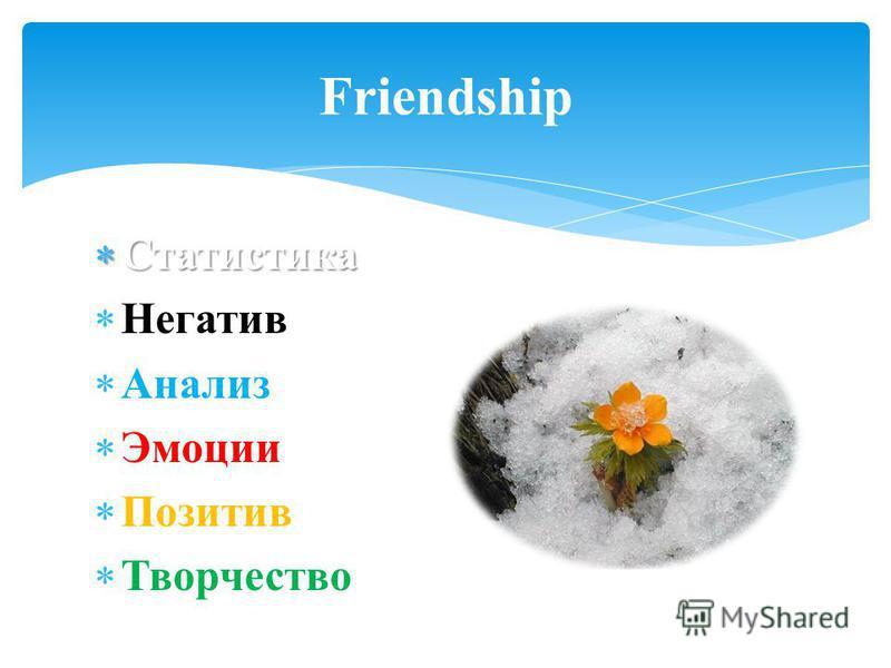 Статистика Статистика Негатив Анализ Эмоции Позитив Творчество Friendship