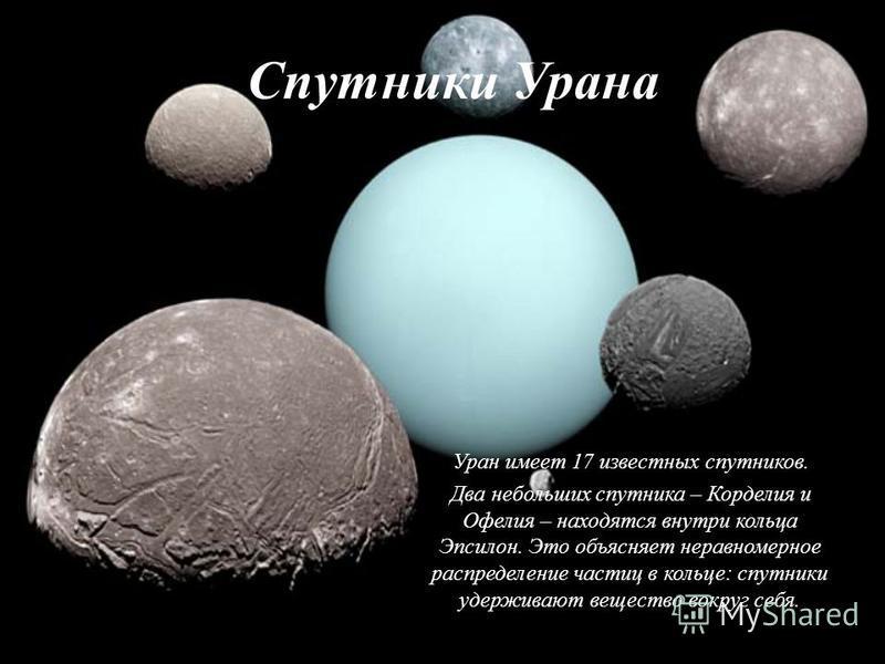 Спутники Урана Уран имеет 17 известных спутников. Два небольших спутника – Корделия и Офелия – находятся внутри кольца Эпсилон. Это объясняет неравномерное распределение частиц в кольце: спутники удерживают вещество вокруг себя.