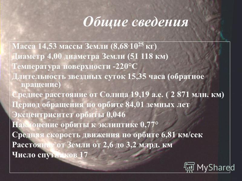 Общие сведения Масса 14,53 массы Земли (8,68. 10 25 кг) Диаметр 4,00 диаметра Земли (51 118 км) Температура поверхности -220°С Длительность звездных суток 15,35 часа (обратное вращение) Среднее расстояние от Солнца 19,19 а.е. ( 2 871 млн. км) Период