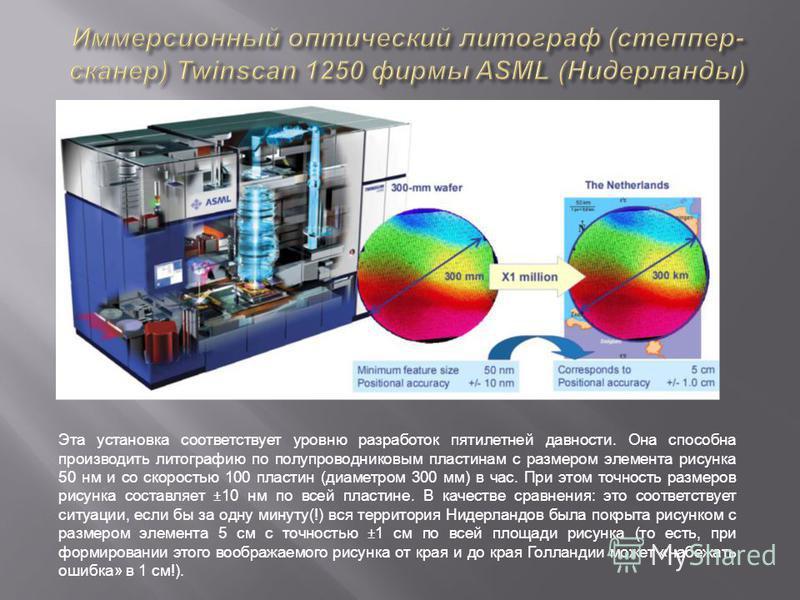 Эта установка соответствует уровню разработок пятилетней давности. Она способна производить литографию по полупроводниковым пластинам с размером элемента рисунка 50 нм и со скоростью 100 пластин (диаметром 300 мм) в час. При этом точность размеров ри