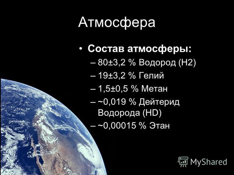 Атмосфера Состав атмосферы: –80±3,2 % Водород (H2) –19±3,2 % Гелий –1,5±0,5 % Метан –~0,019 % Дейтерид Водорода (HD) –~0,00015 % Этан