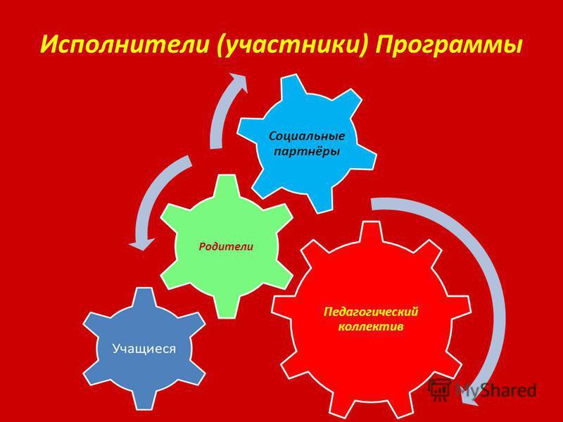 Исполнители (участники) Программы Педагогический коллектив Родители Социальные партнёры