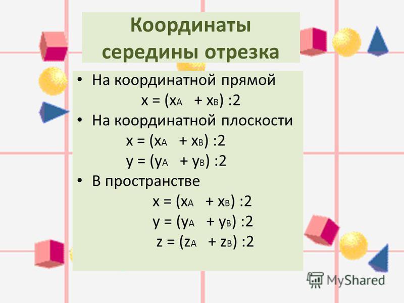 Координаты середины отрезка На координатной прямой х = (х А + х В ) :2 На координатной плоскости х = (х А + х В ) :2 у = (у А + у В ) :2 В пространстве х = (х А + х В ) :2 у = (у А + у В ) :2 z = (z А + z В ) :2