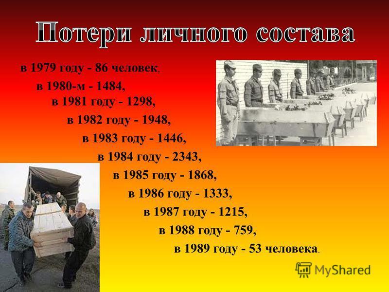в 1979 г оду - 86 человек, в 1980- м - 1484, в 1981 г оду - 1298, в 1982 г оду - 1948, в 1983 г оду - 1446, в 1984 г оду - 2343, в 1985 г оду - 1868, в 1986 г оду - 1333, в 1987 г оду - 1215, в 1988 г оду - 759, в 1989 г оду - 53 человека.