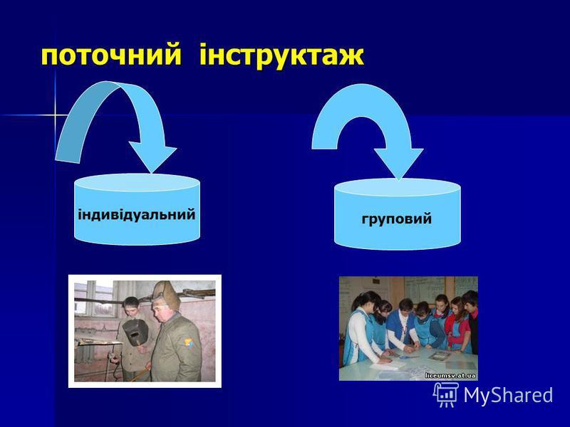 поточний інструктаж поточний інструктаж індивідуальний груповий