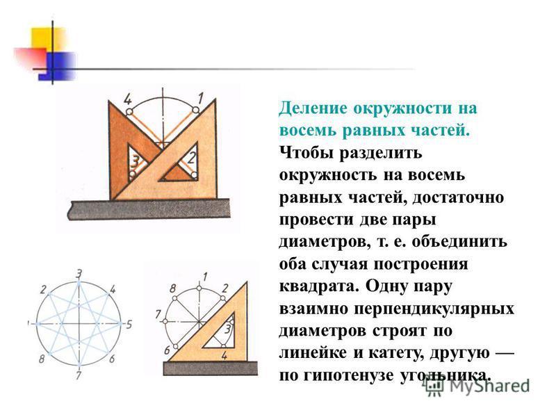 Деление окружности на восемь равных частей. Чтобы разделить окружность на восемь равных частей, достаточно провести две пары диаметров, т. е. объединить оба случая построения квадрата. Одну пару взаимно перпендикулярных диаметров строят по линейке и