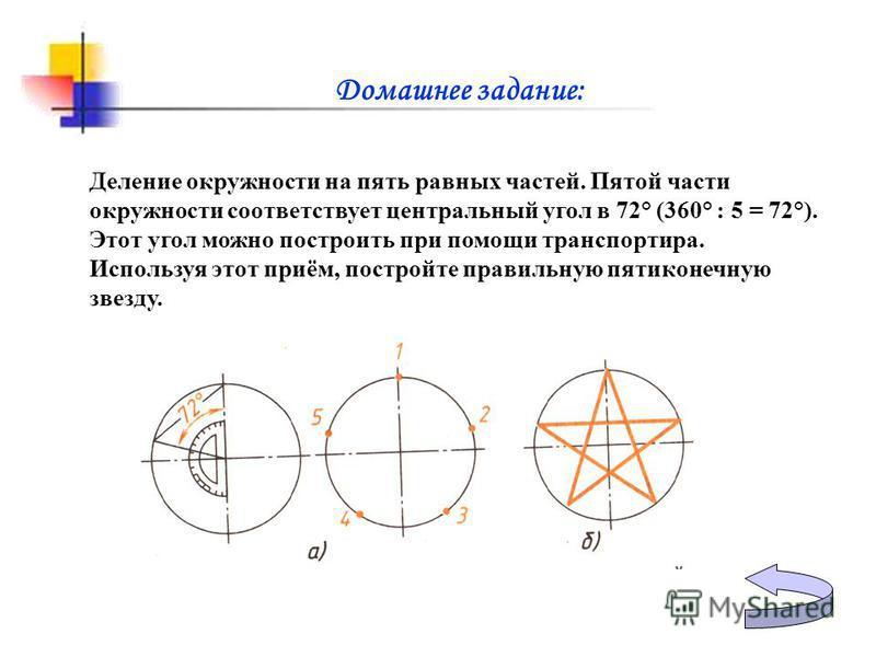 Домашнее задание: Деление окружности на пять равных частей. Пятой части окружности соответствует центральный угол в 72° (360° : 5 = 72°). Этот угол можно построить при помощи транспортира. Используя этот приём, постройте правильную пятиконечную звезд