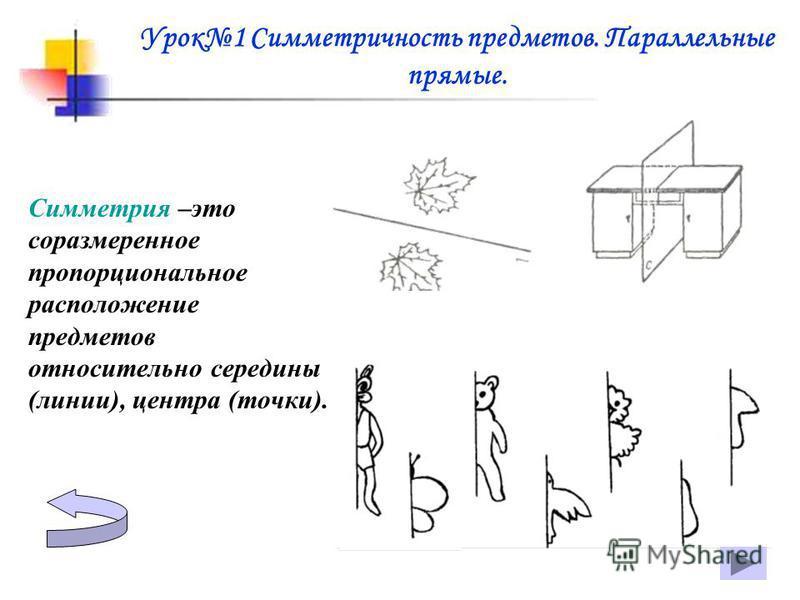 Урок 1 Симметричность предметов. Параллельные прямые. Симметрия –это соразмеренное пропорциональное расположение предметов относительно середины (линии), центра (точки).