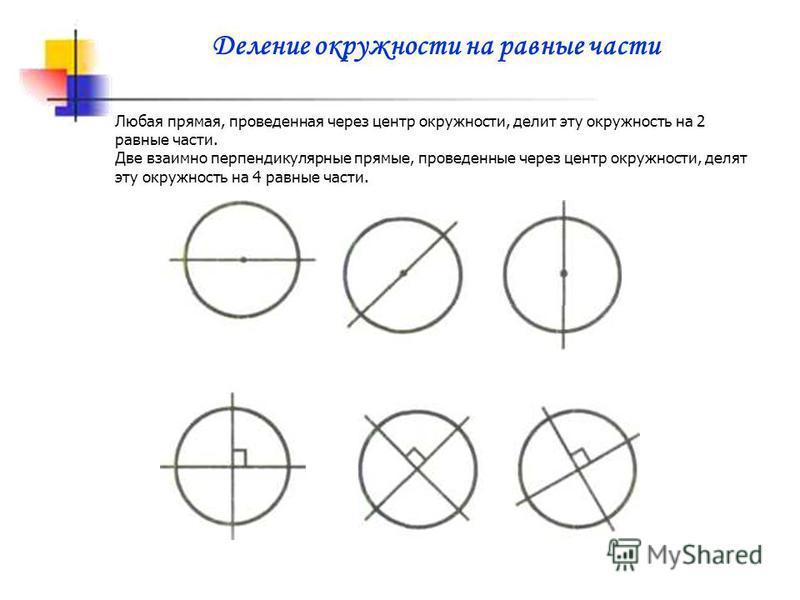 Деление окружности на равные части Любая прямая, проведенная через центр окружности, делит эту окружность на 2 равные части. Две взаимно перпендикулярные прямые, проведенные через центр окружности, делят эту окружность на 4 равные части.