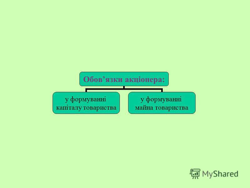 Обовязки акціонера: у формуванні капіталу товариства у формуванні майна товариства