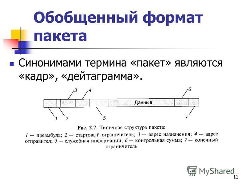 11 Обобщенный формат пакета Синонимами термина «пакет» являются «кадр», «дейтаграмма».