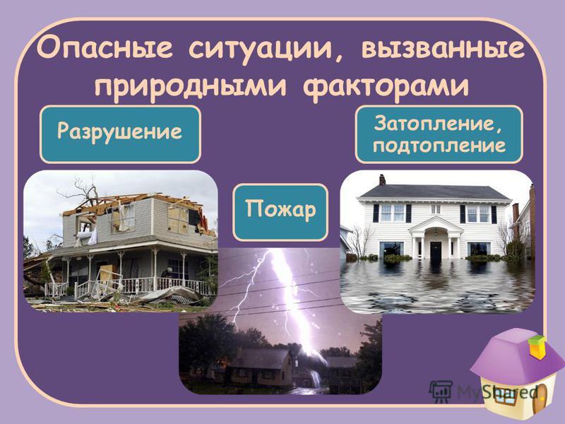 Опасные ситуации, вызванные природными факторами Затопление, подтопление Разрушение Пожар