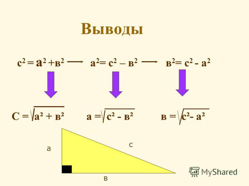 Выводы с 2 = а 2 +в 2 а 2 = с 2 – в 2 в 2 = с 2 - а 2 С = а² + в² а = с² - в² в = с²- а² а в с