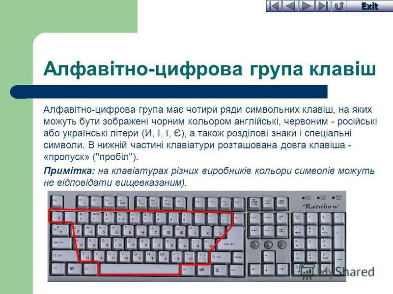 Exit Будова клавіатури На стандартній клавіатурі розрізняють 5 типів клавіш: 1.Алфавітно-цифрові та знакові (A...Z, 0...9, пробіл, знаки пунктуації, знаки арифметичних операцій). 2.Спеціальні (ESC, Tab, Enter, Backspace). 3. Клавіші зміни регістрів (