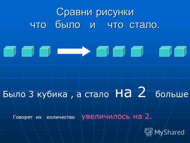 Сравни рисунки что было и что стало. Было 3 кубика, а стало на 2 больше Говорят их количество увеличилось на 2. 3+2