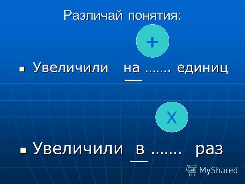 Различай понятия: Увеличили на ……. единиц Увеличили на ……. единиц + Х Увеличили в ……. раз Увеличили в ……. раз