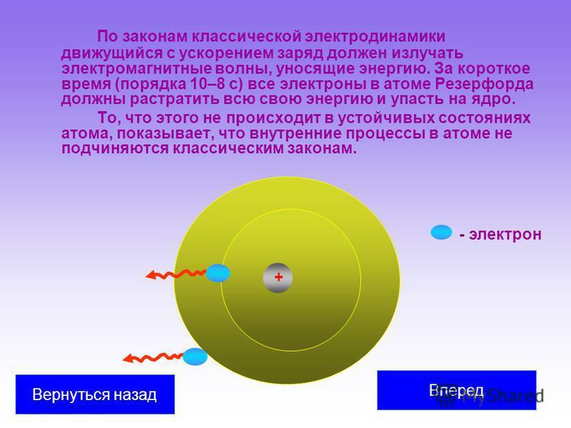По законам классической электродинамики движущийся с ускорением заряд должен излучать электромагнитные волны, уносящие энергию. За короткое время (порядка 10–8 с) все электроны в атоме Резерфорда должны растратить всю свою энергию и упасть на ядро. Т