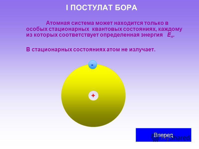 I ПОСТУЛАТ БОРА Атомная система может находится только в особых стационарных квантовых состояниях, каждому из которых соответствует определенная энергия E n. В стационарных состояниях атом не излучает. + - Вперед