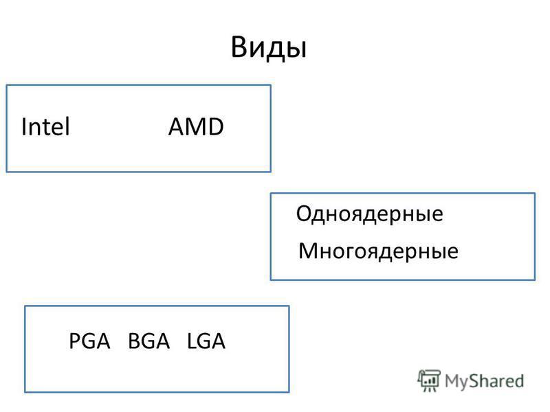Виды IntelAMD Основными характеристиками процессоров является частота и количество разрядов PGA BGA LGA Одноядерные Многоядерные