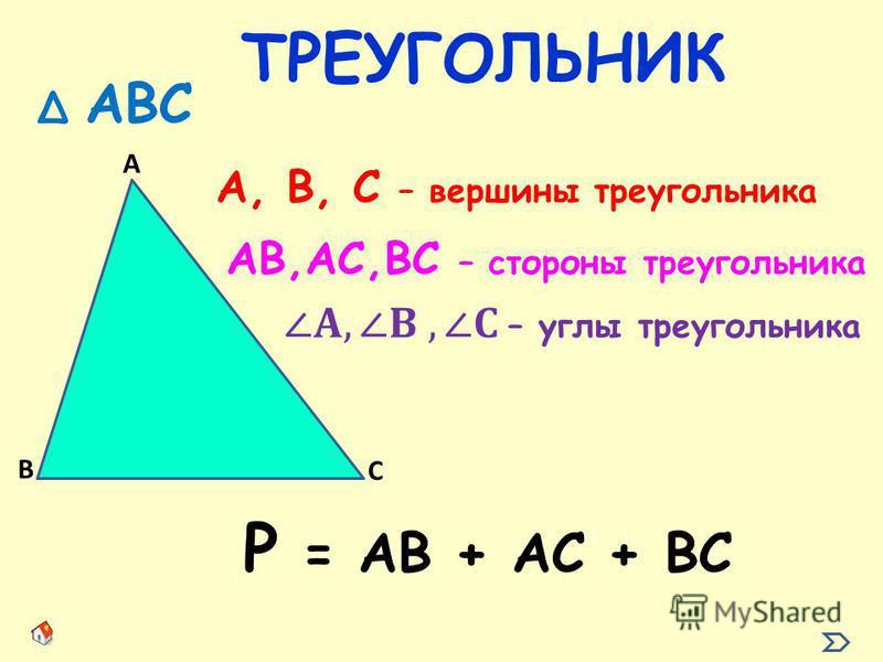 Содержание Треугольник Периметр треугольника Виды треугольников: - по величине наибольшего угла по величине наибольшего угла - по длине стороны по длине стороны Равнобедренный треугольник Прямоугольный треугольник