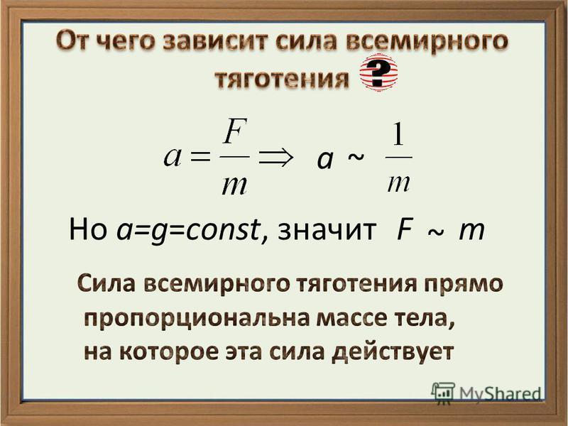 ~ а Но a=g=const, значит ~ Fm