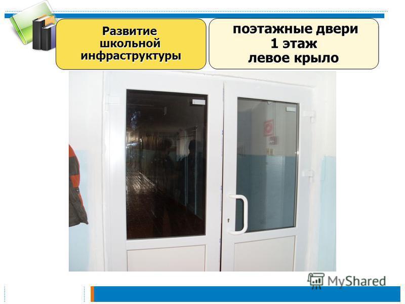 Развитие школьной инфраструктуры поэтажные двери поэтажные двери 1 этаж левое крыло