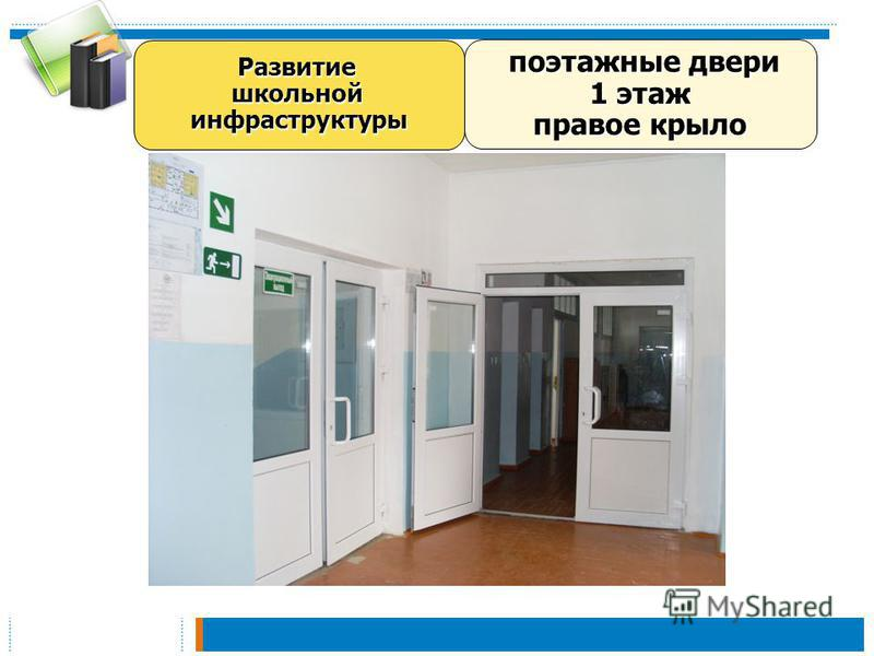 Развитие школьной инфраструктуры поэтажные двери поэтажные двери 1 этаж правое крыло