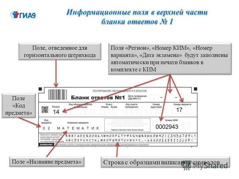 14 0002943 17 Информационные поля в верхней части бланка ответов 1 Строка с образцами написания символов Поле, отведенное для горизонтального штрихкода Поля «Регион», «Номер КИМ», «Номер варианта», «Дата экзамена» будут заполнены автоматически при пе