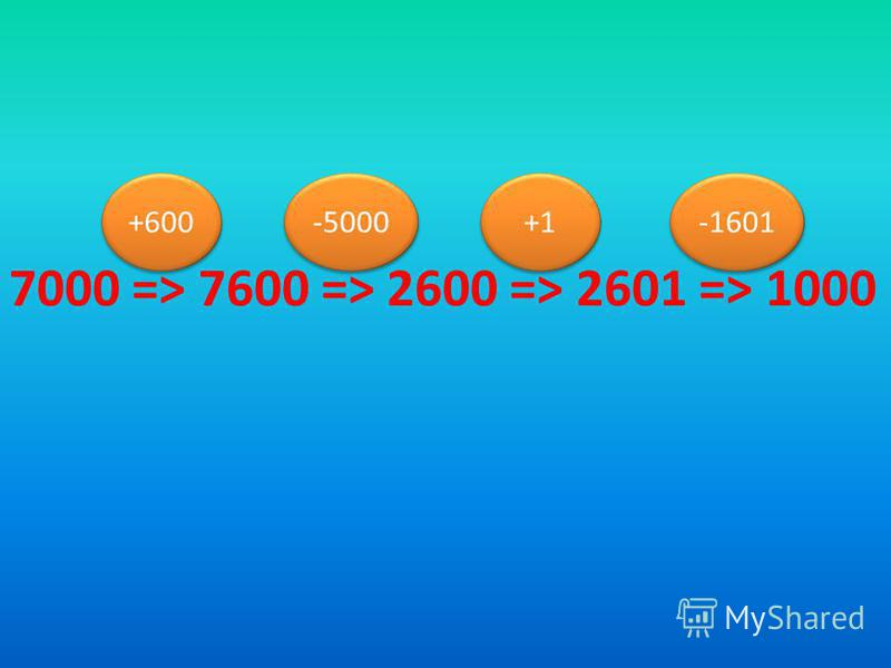 7000 => 7600 => 2600 => 2601 => 1000 +600 -5000 +1 -1601